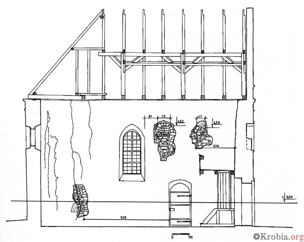 Kościół św. Idziego Krobia
